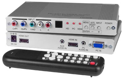 PCHD-HDMI-SCALER (Front & Back + Remote)
