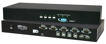 UNIMUX-USBV-4O (Front & Back)